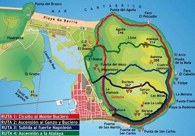 ruta al Monte Buciero